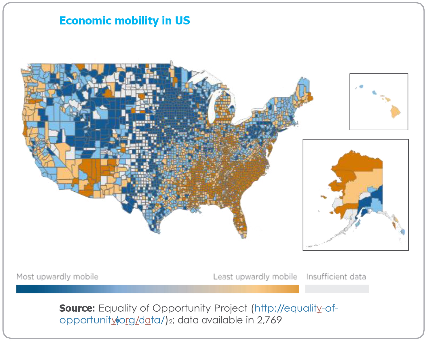 Economic Mobility In US