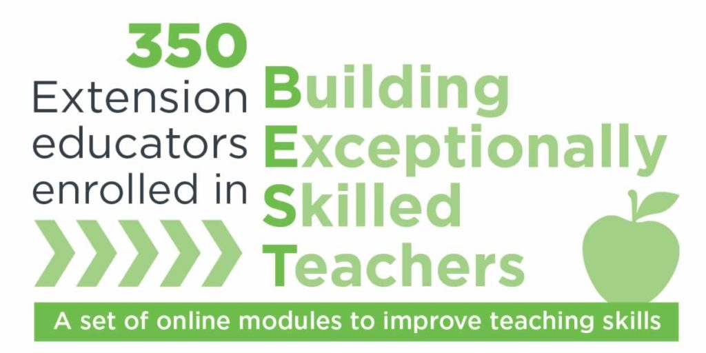 Building Exceptionally Skilled Teachers
